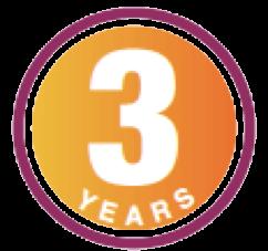 Service Anniversaries