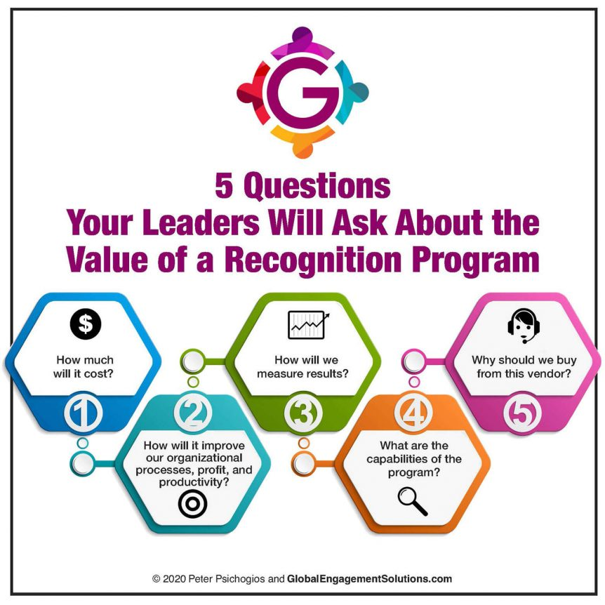 Five Questions Your Leaders Will Ask About the Value of a Recognition Program